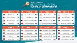 European Beachvolley Championship 2018