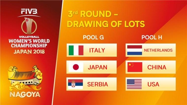 3ètour FIVB 2018 WC