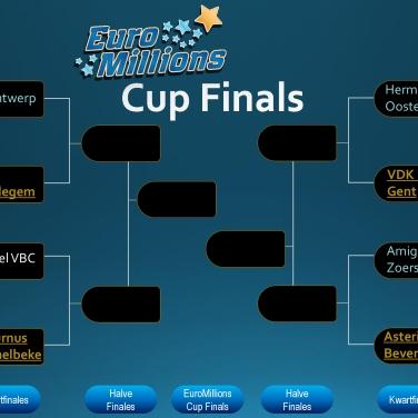 cup-finals-Men