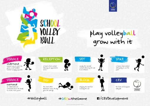 CEV School Project