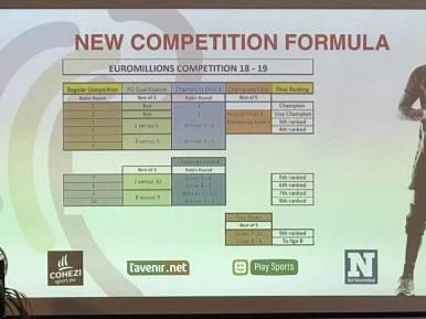 formule championnat 2018-2019