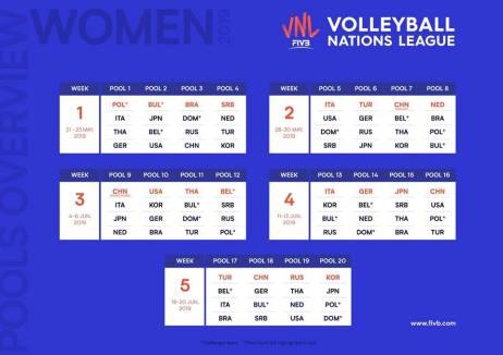 VNL 2019 Dames