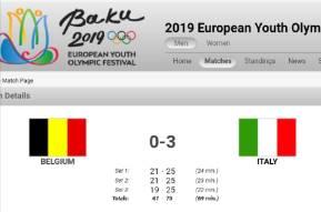 score italie - belgique